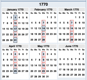 Apr 18 - Clarence Calendar